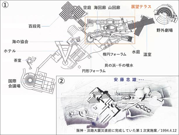 淡路夢舞台の計画図